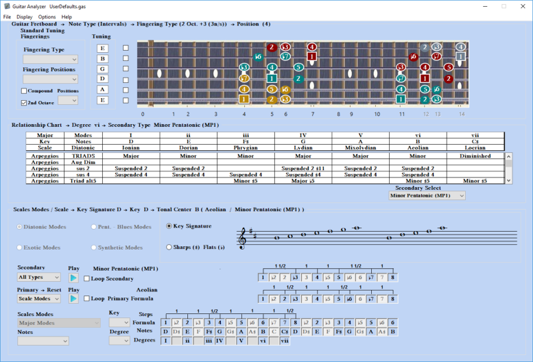 Guitar Analyzer Software Publisher Edition 1.0.7.15