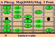 A Phrygian Major (HM5) / Maj.3 Pentatonic