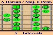 A Dorian / Major 6 PentIonic