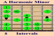 A Harmonic Minor - Interva