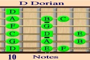 D Dorian Scale - Notes