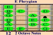 E Phrygian Scale Mode - Notes