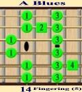 A Blues Scale Pos 6