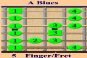 A Blues Finger / Fret