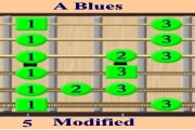 A Blues Modified Fingering