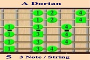 A Dorian (2 Octave +3) 3 Note/String Fingering