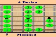 A Dorian Modified Fingering