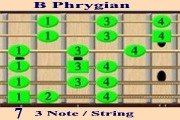 B Phyrgian (2 Octave +3) 3 Note/String Fingering