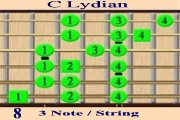 C Lydian (3 Octave +3) 3 Note/String Fingering