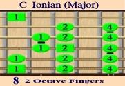 C Ionian Major - Fingers