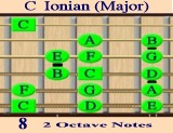 C Ionian Major - Notes