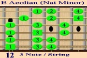 E Aeolian (Nat. Minor) (2 Ocatave +2) 3 Note/String Fingering