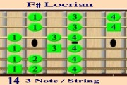 F# Locrian (2 Octave +2) 3 Note/String Fingering