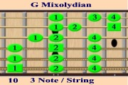 G MixoLydian (2 Octave +3) 3 Note/String Fingering