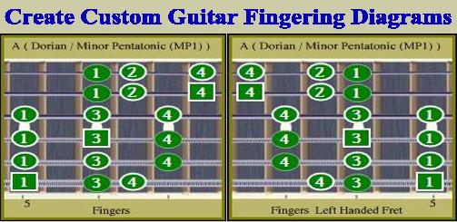 Create Custom Guitar Diagrams