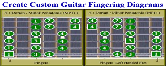 Create Custom Guitar Diagrams